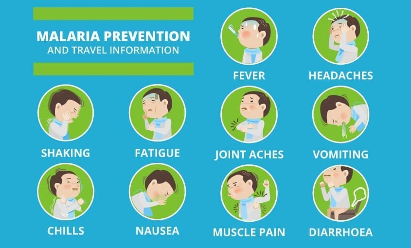 Information on malaria and malaria prevention. Get information on where it's causes, what causes it, and how to help prevent it while traveling.