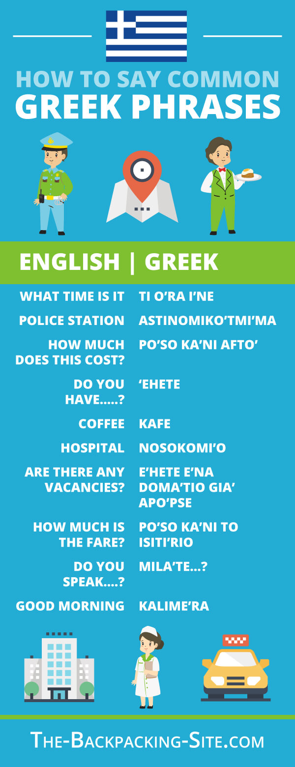 A collection of common Greek phrases. Get the english to Greek translation so you can communicate while backpacking Greece.